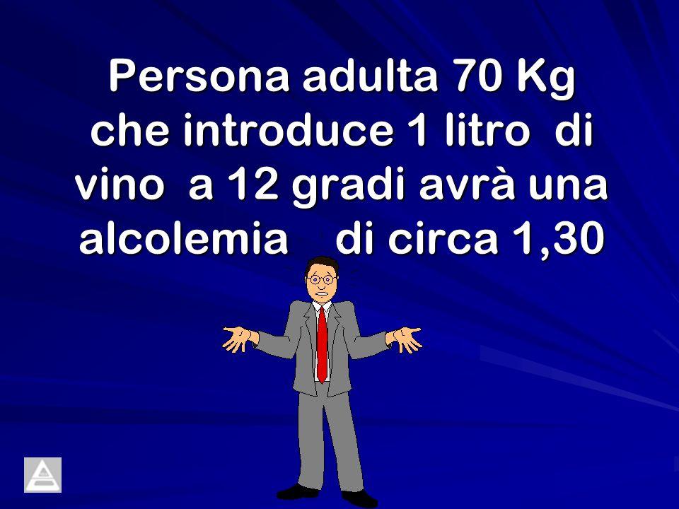 Persona adulta 70 Kg che introduce 1 litro di vino a 12 gradi avrà una alcolemia di circa 1,30