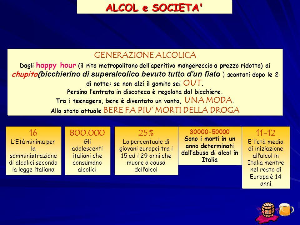 ALCOL e SOCIETA GENERAZIONE ALCOLICA 16 800.000 25% 11-12