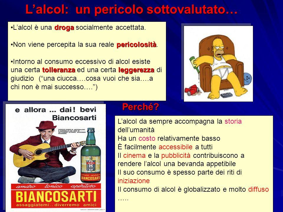 L'alcol: un pericolo sottovalutato…