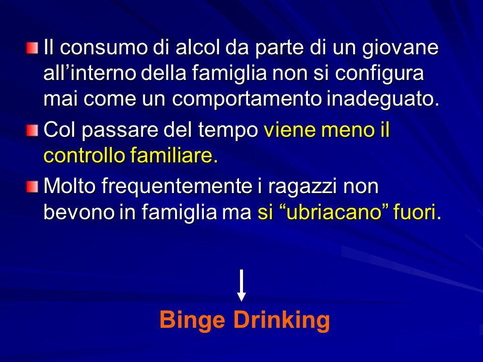 Il consumo di alcol da parte di un giovane all'interno della famiglia non si configura mai come un comportamento inadeguato.