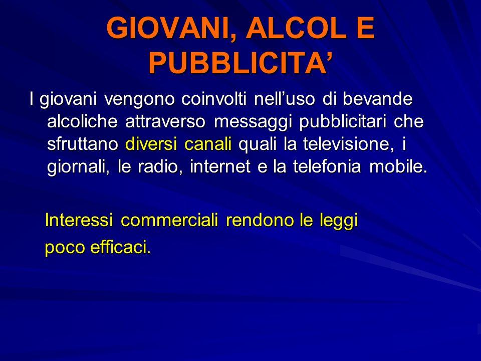 GIOVANI, ALCOL E PUBBLICITA'