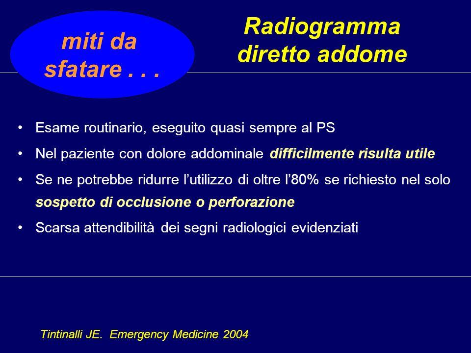 Radiogramma diretto addome