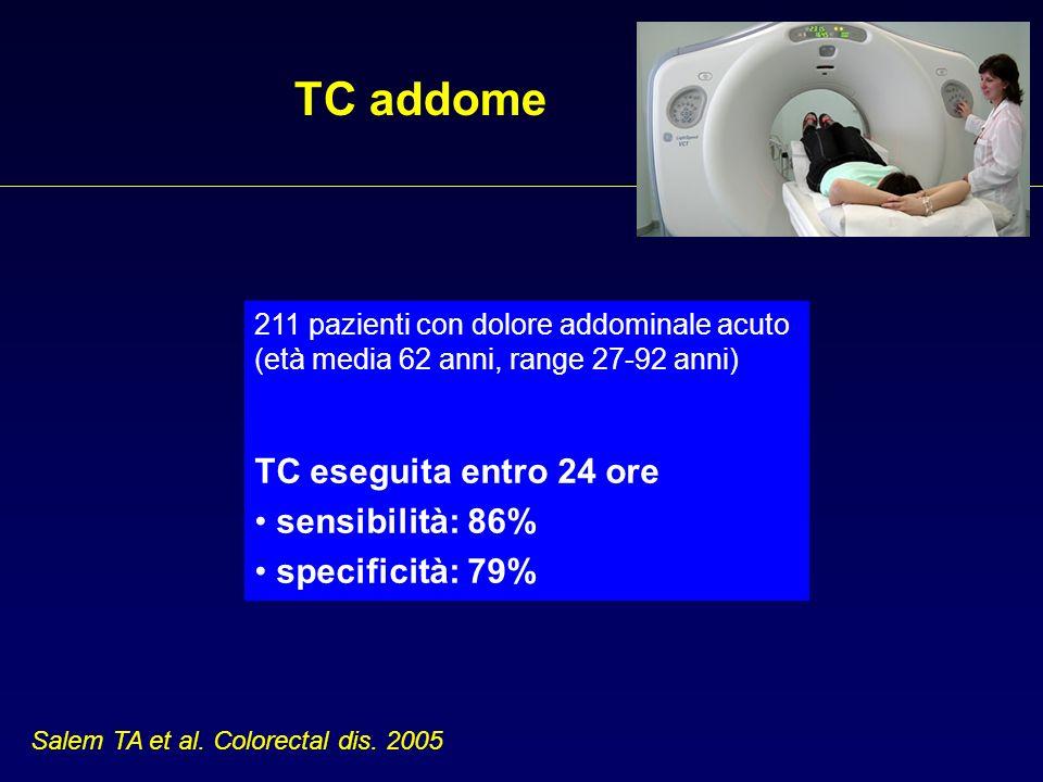 TC addome TC eseguita entro 24 ore sensibilità: 86% specificità: 79%