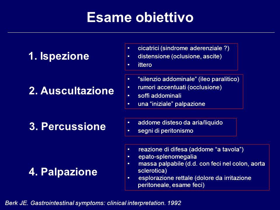 Esame obiettivo 1. Ispezione 2. Auscultazione 3. Percussione