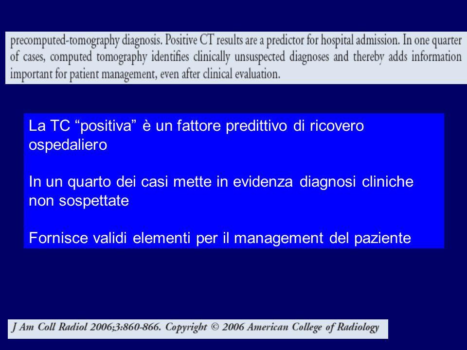La TC positiva è un fattore predittivo di ricovero ospedaliero
