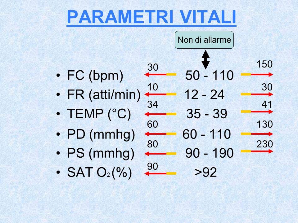 PARAMETRI VITALI FC (bpm) 50 - 110 FR (atti/min) 12 - 24