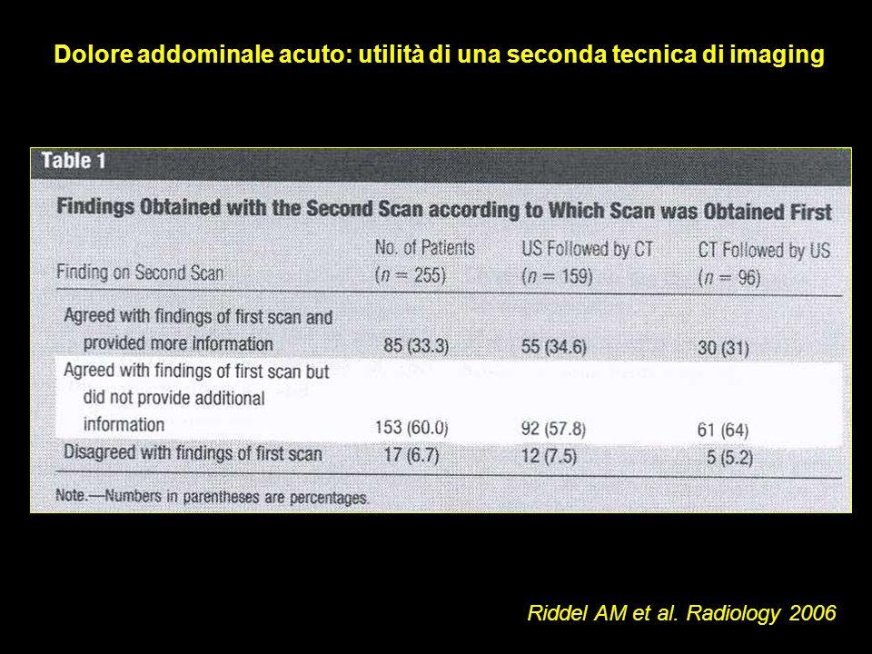 Dolore addominale acuto: utilità di una seconda tecnica di imaging