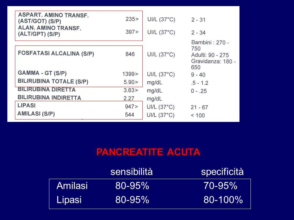 PANCREATITE ACUTA Amilasi 80-95% 70-95% Lipasi 80-95% 80-100%