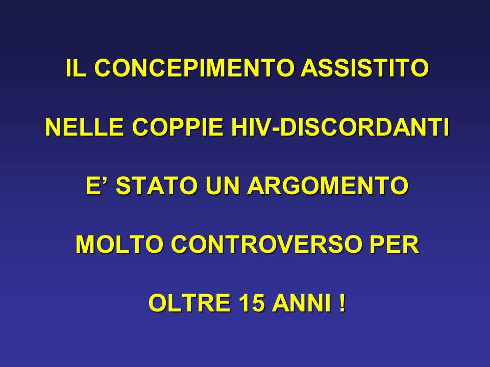 IL CONCEPIMENTO ASSISTITO NELLE COPPIE HIV-DISCORDANTI E' STATO UN ARGOMENTO MOLTO CONTROVERSO PER OLTRE 15 ANNI !