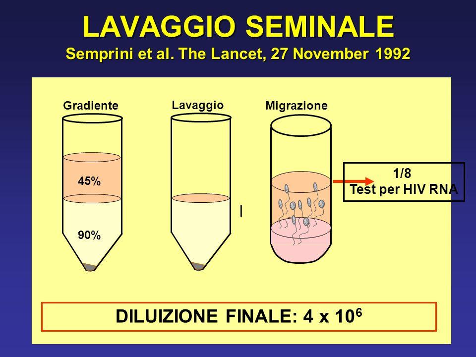LAVAGGIO SEMINALE Semprini et al. The Lancet, 27 November 1992