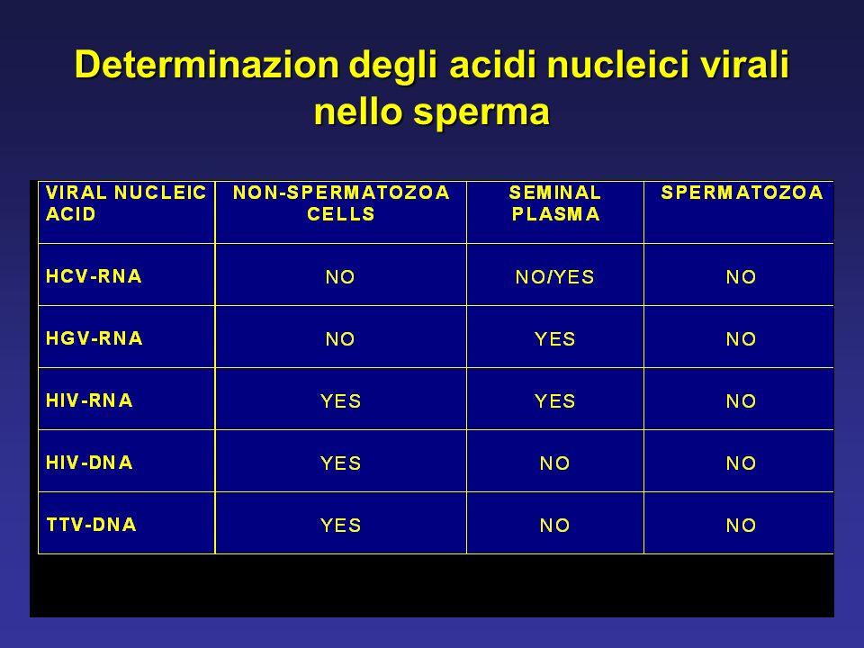 Determinazion degli acidi nucleici virali nello sperma