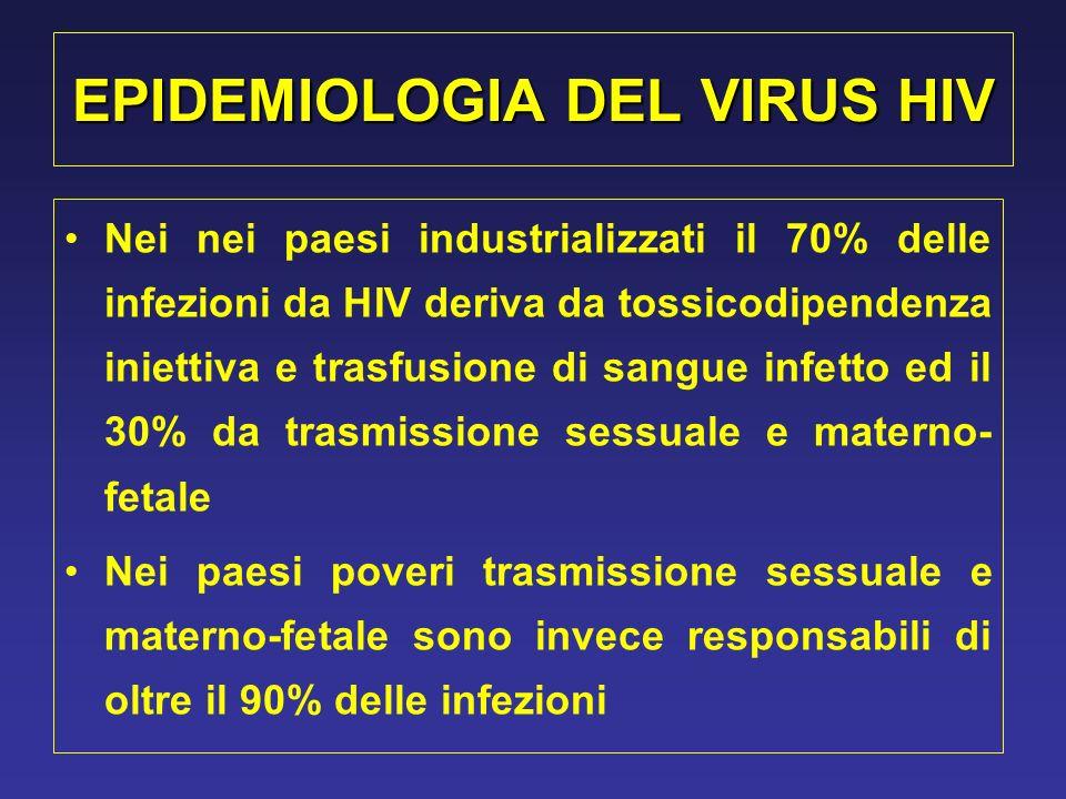 EPIDEMIOLOGIA DEL VIRUS HIV