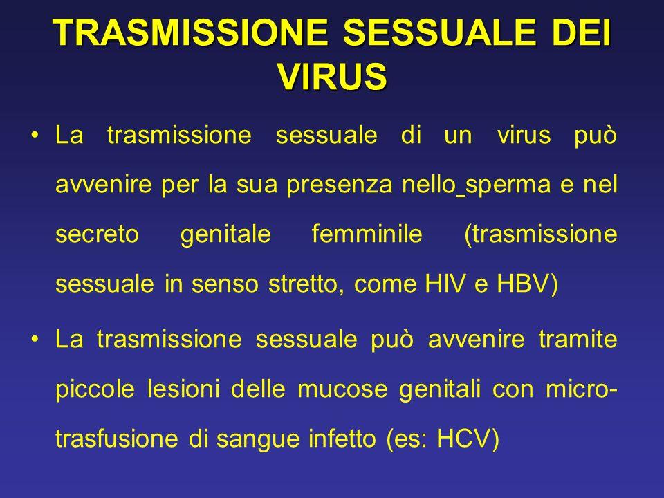 TRASMISSIONE SESSUALE DEI VIRUS