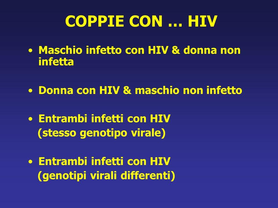 COPPIE CON … HIV Maschio infetto con HIV & donna non infetta