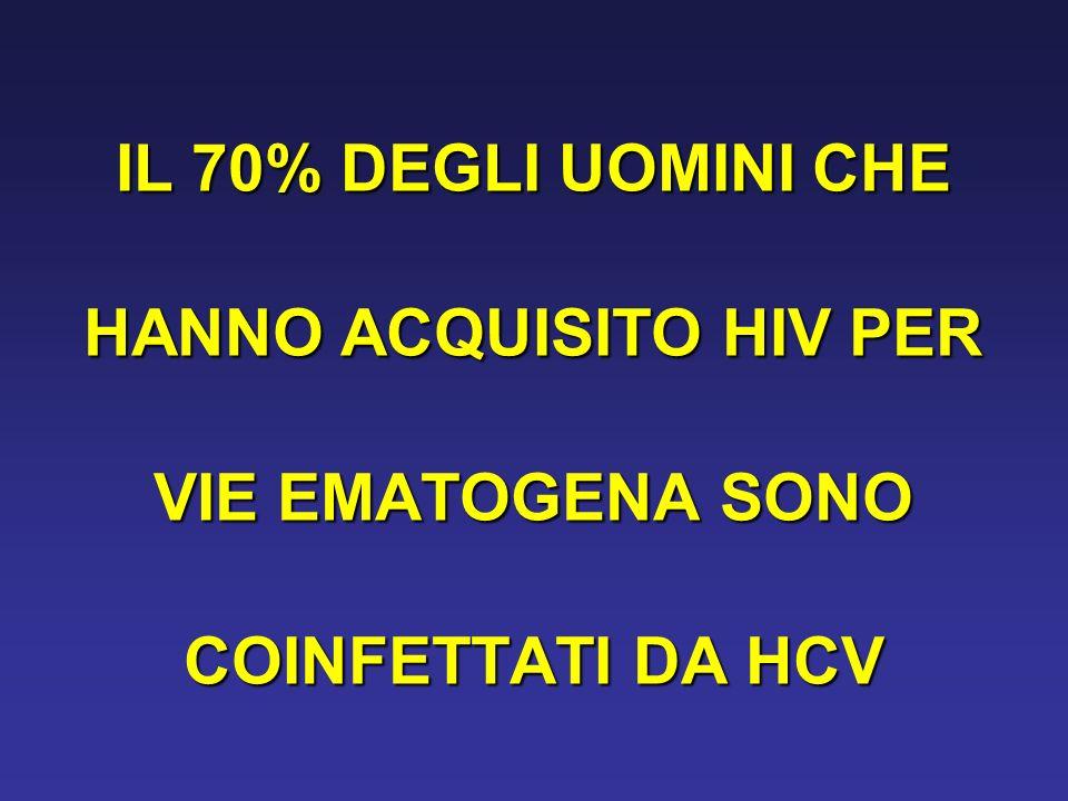 IL 70% DEGLI UOMINI CHE HANNO ACQUISITO HIV PER VIE EMATOGENA SONO COINFETTATI DA HCV