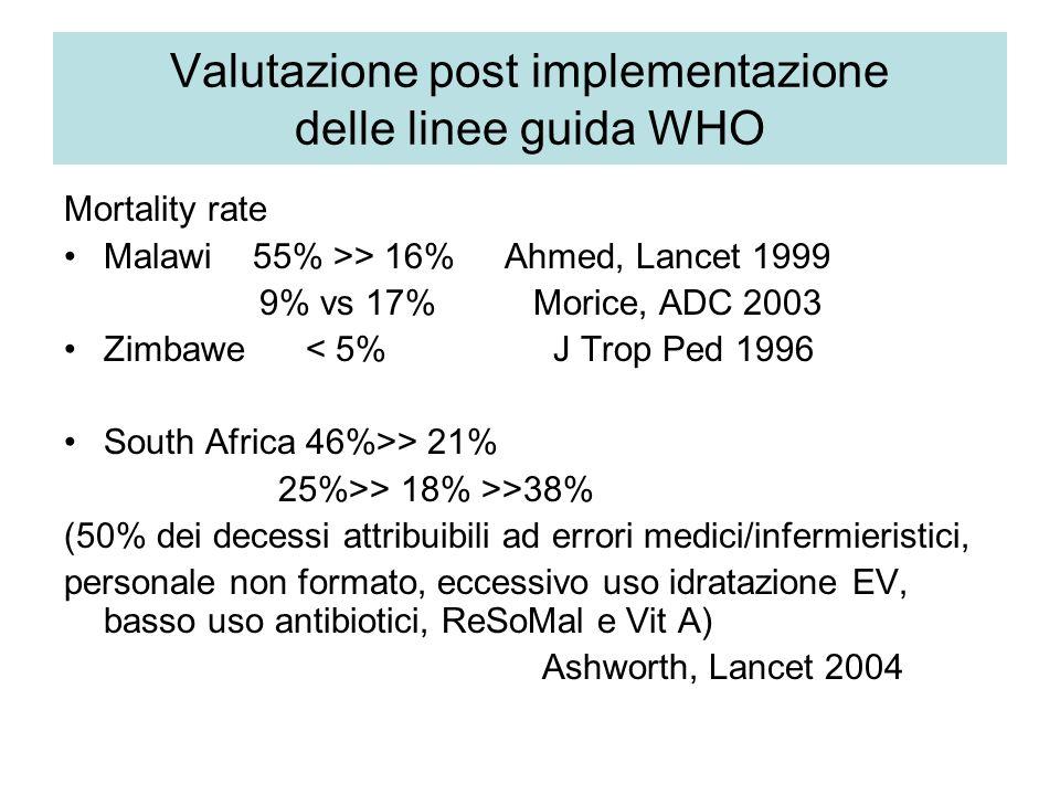 Valutazione post implementazione delle linee guida WHO