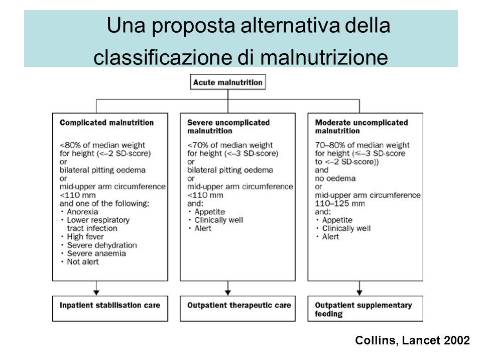 Una proposta alternativa della classificazione di malnutrizione
