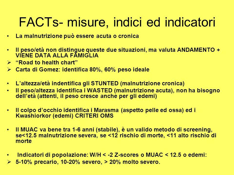 FACTs- misure, indici ed indicatori
