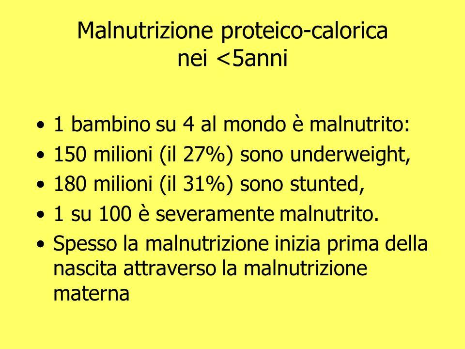 Malnutrizione proteico-calorica nei <5anni