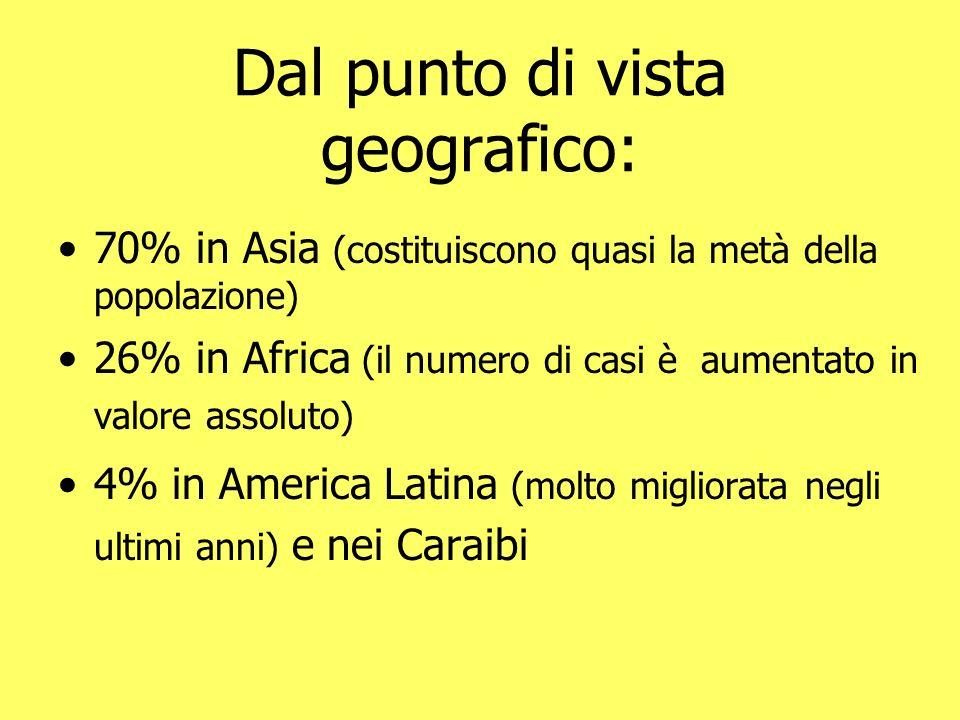 Dal punto di vista geografico: