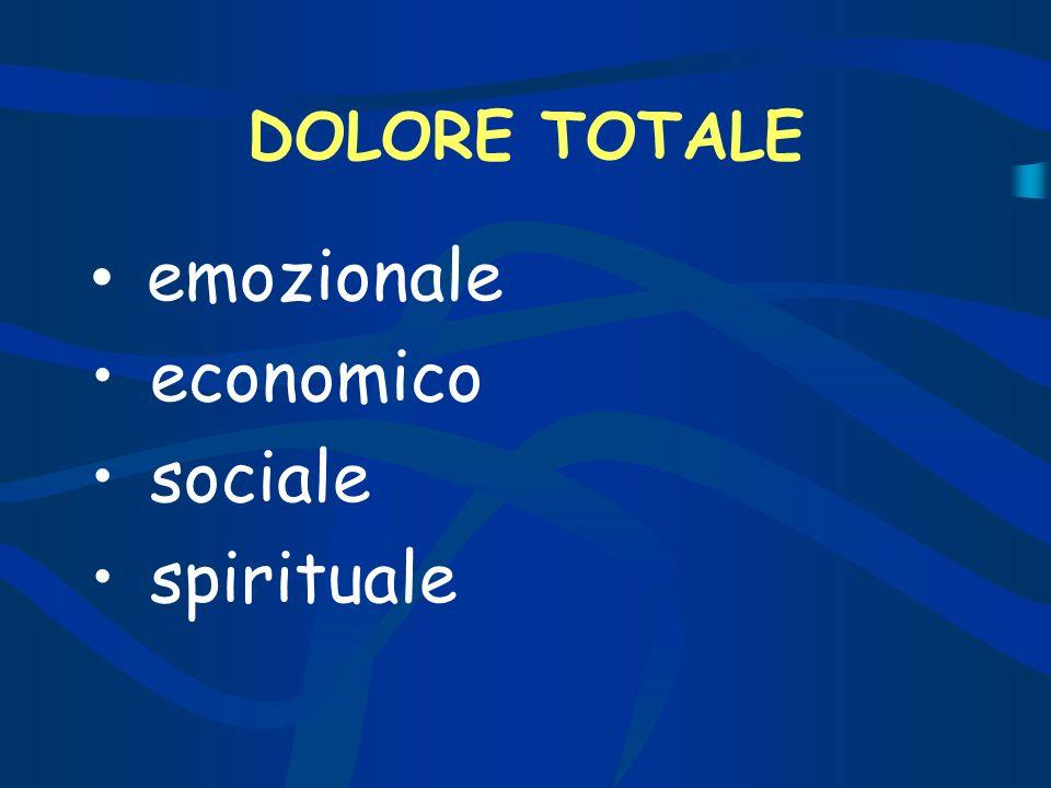 DOLORE TOTALE emozionale economico sociale spirituale