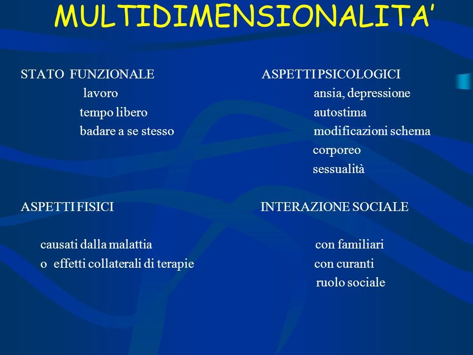 MULTIDIMENSIONALITA'