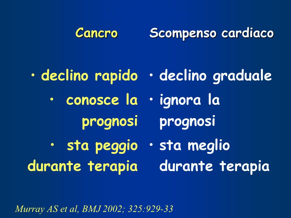 Differenze fra Cancro Scompenso cardiaco