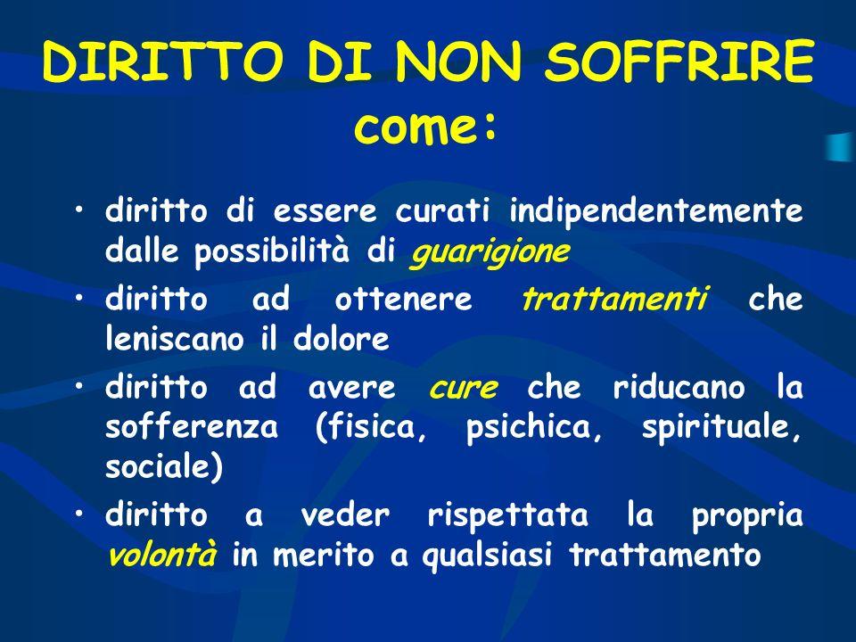 DIRITTO DI NON SOFFRIRE come: