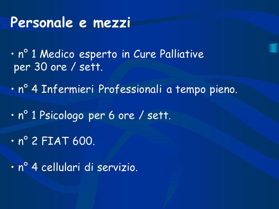 Personale e mezzi n° 1 Medico esperto in Cure Palliative