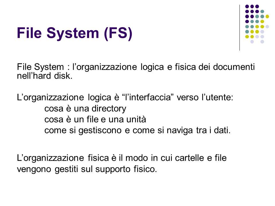 File System (FS) File System : l'organizzazione logica e fisica dei documenti nell'hard disk.