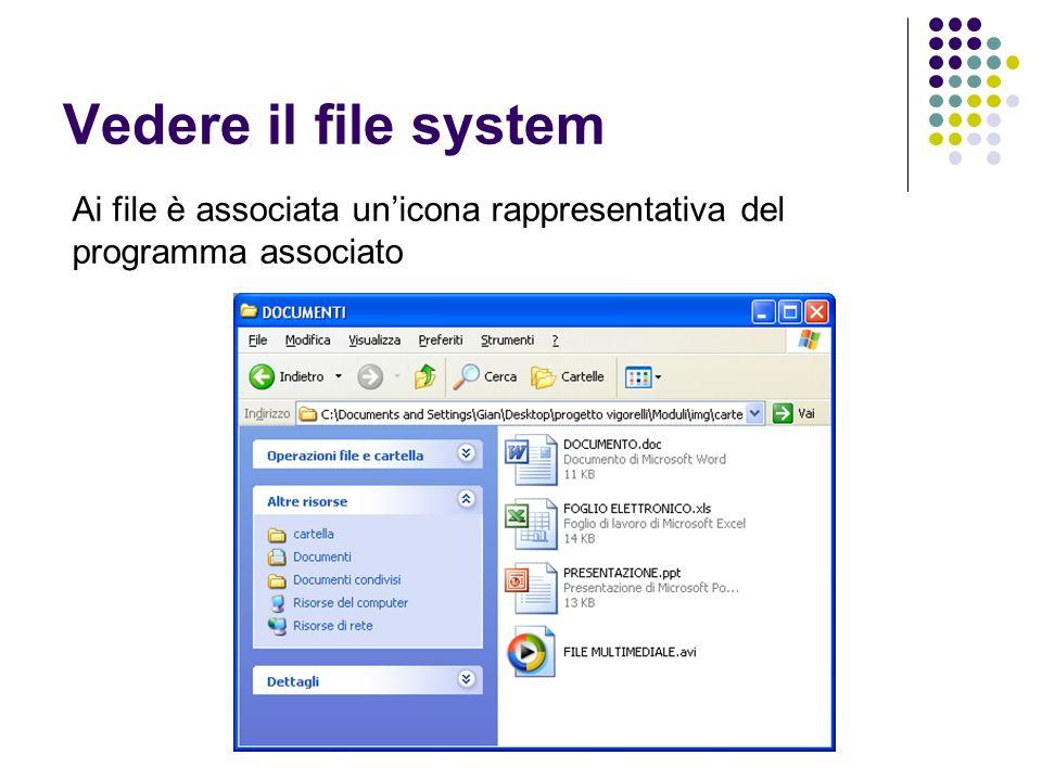 Vedere il file system Ai file è associata un'icona rappresentativa del programma associato