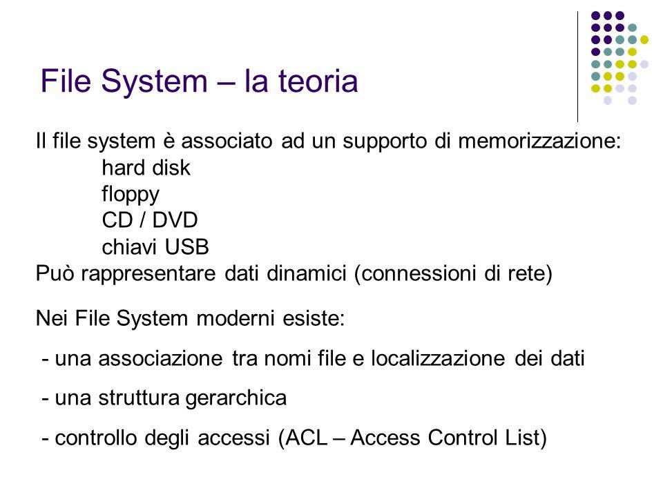 File System – la teoria Il file system è associato ad un supporto di memorizzazione: hard disk. floppy.