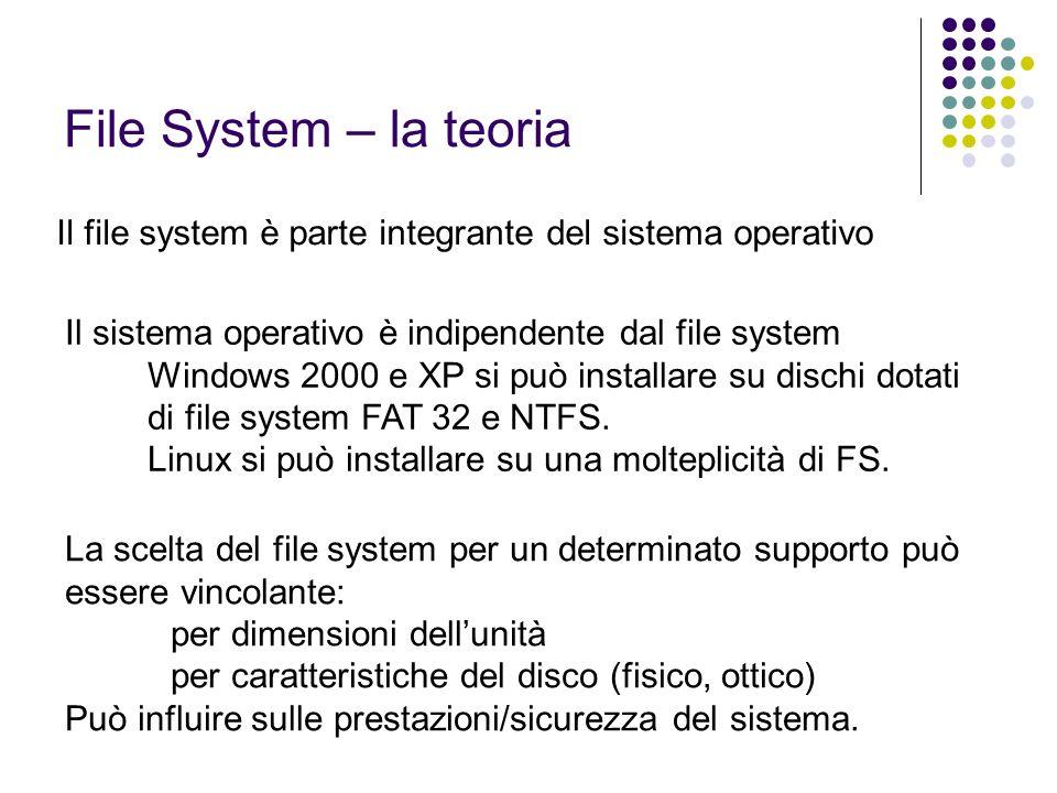 File System – la teoria Il file system è parte integrante del sistema operativo. Il sistema operativo è indipendente dal file system.