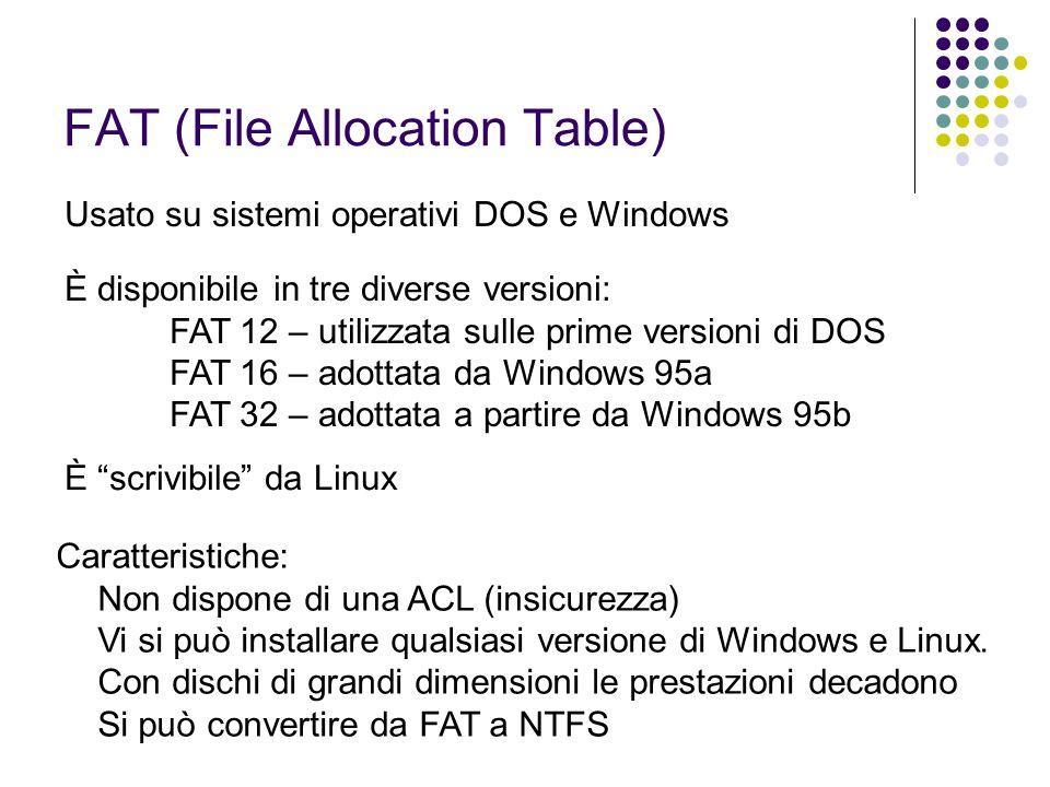 FAT (File Allocation Table)