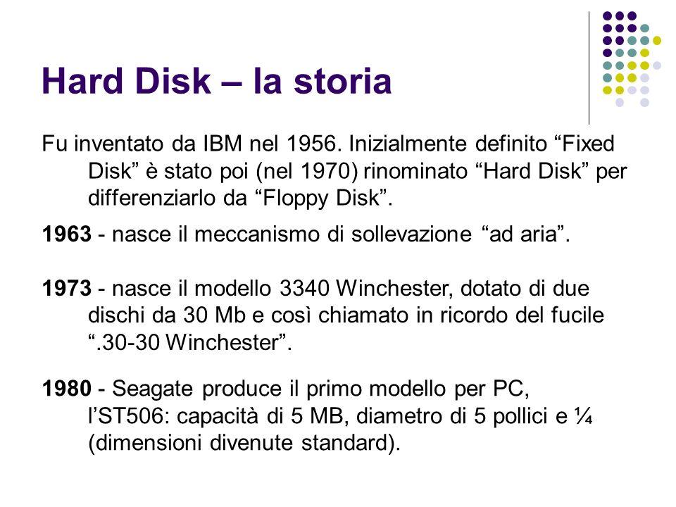 Hard Disk – la storia