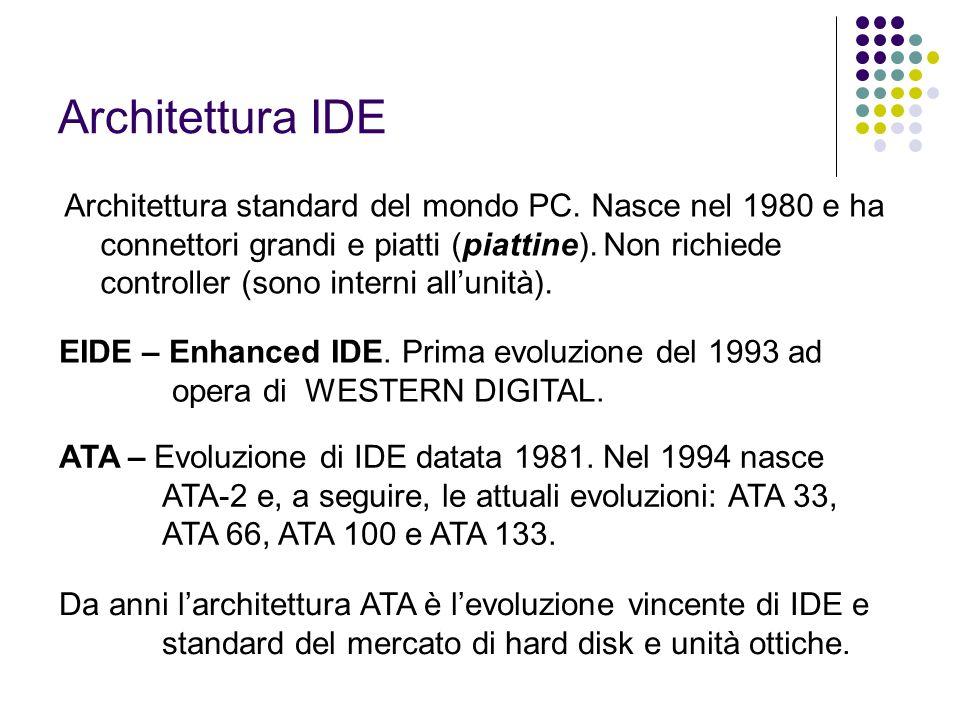 Architettura IDE