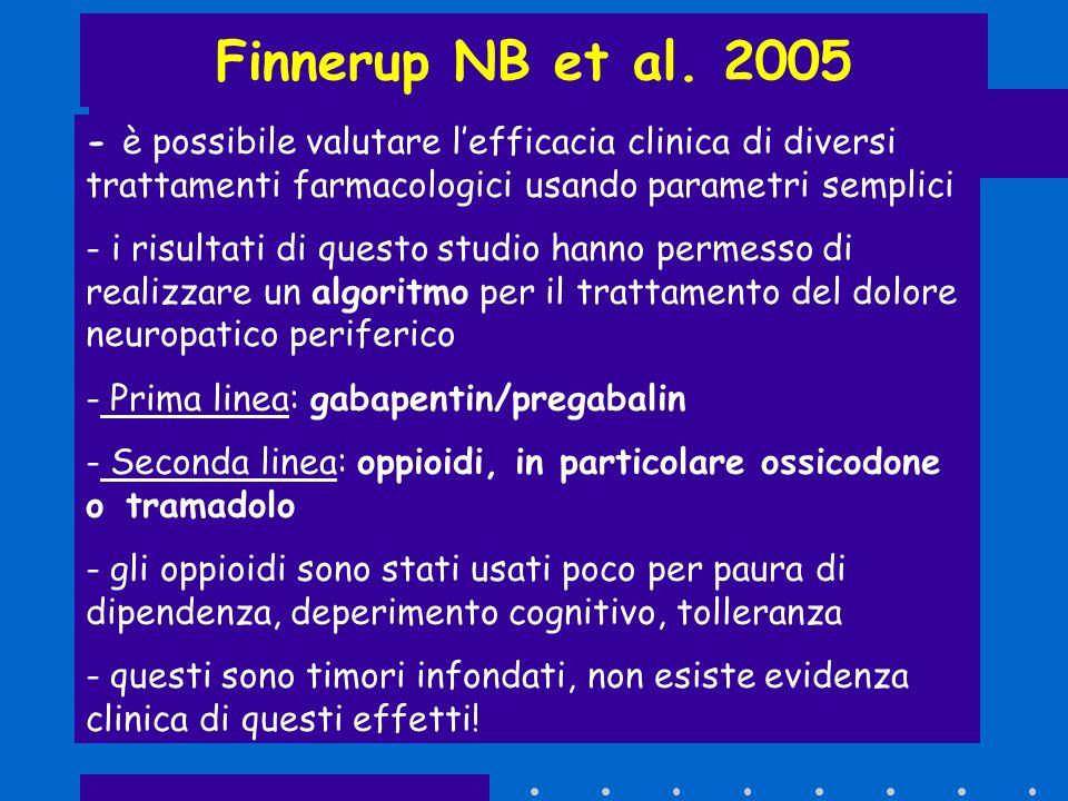 Finnerup NB et al. 2005 - è possibile valutare l'efficacia clinica di diversi trattamenti farmacologici usando parametri semplici.