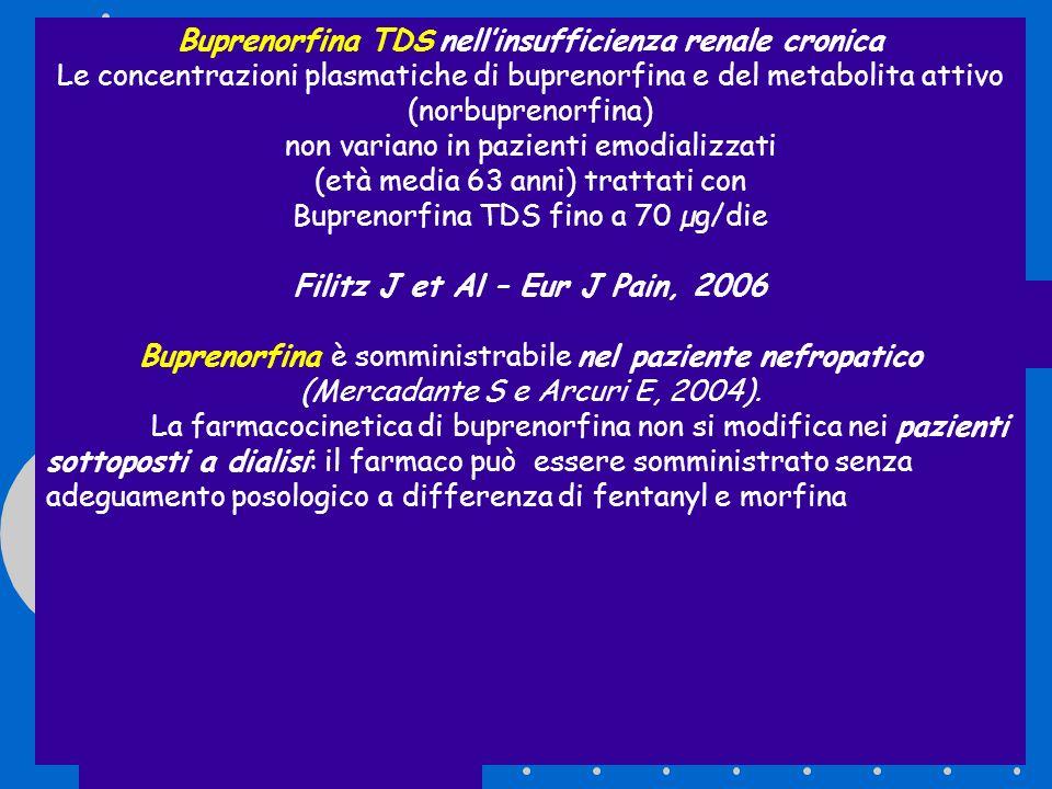 Buprenorfina TDS nell'insufficienza renale cronica