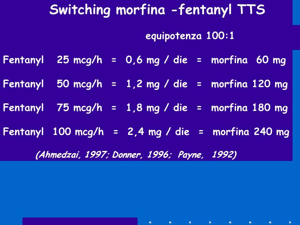 Switching morfina -fentanyl TTS