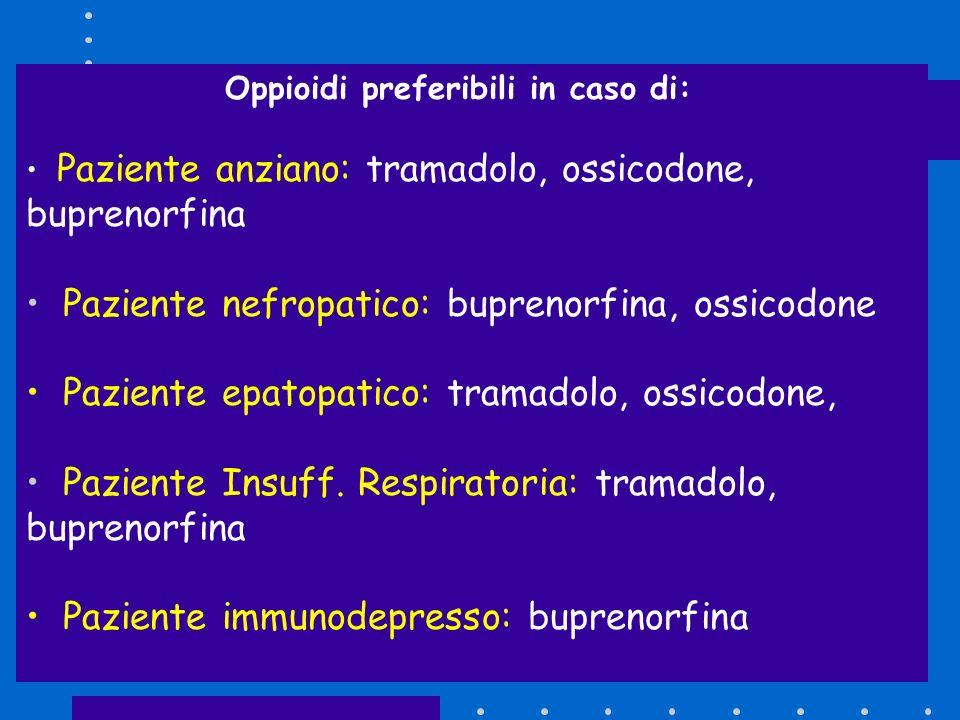Paziente nefropatico: buprenorfina, ossicodone