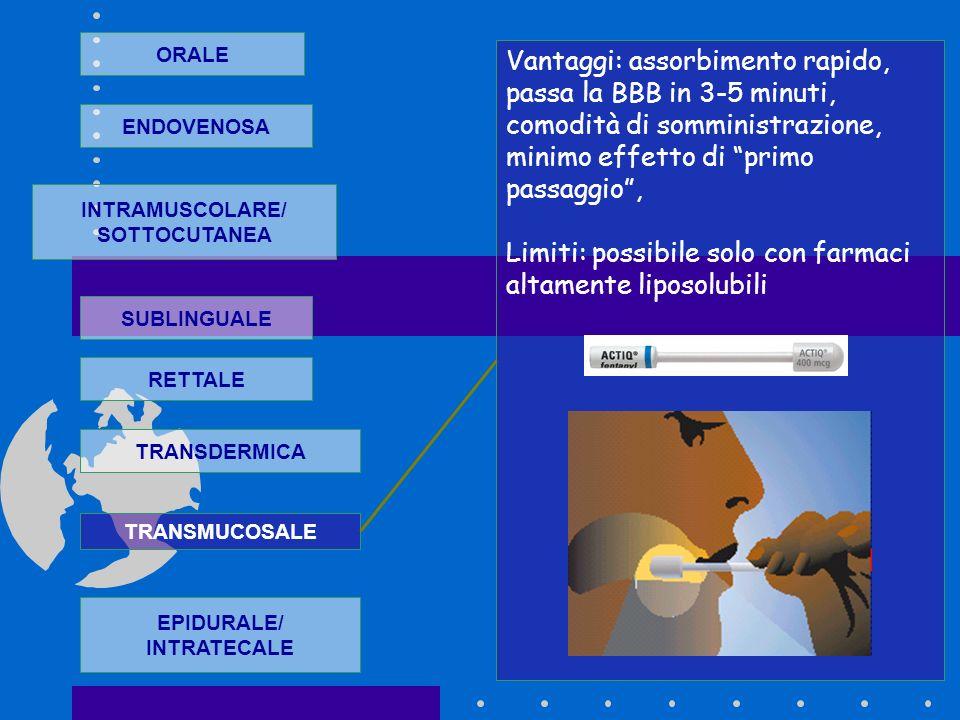Limiti: possibile solo con farmaci altamente liposolubili