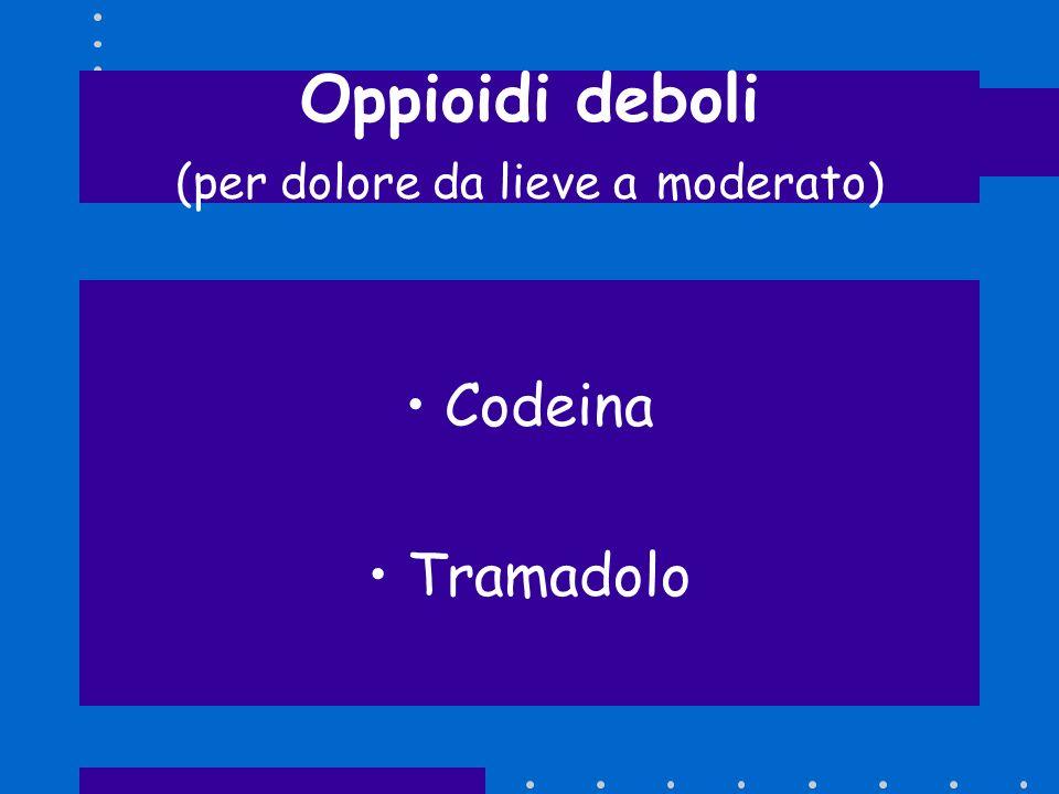 Oppioidi deboli (per dolore da lieve a moderato)