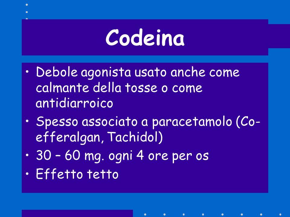 Codeina Debole agonista usato anche come calmante della tosse o come antidiarroico. Spesso associato a paracetamolo (Co-efferalgan, Tachidol)