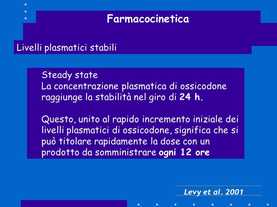 Farmacocinetica Livelli plasmatici stabili