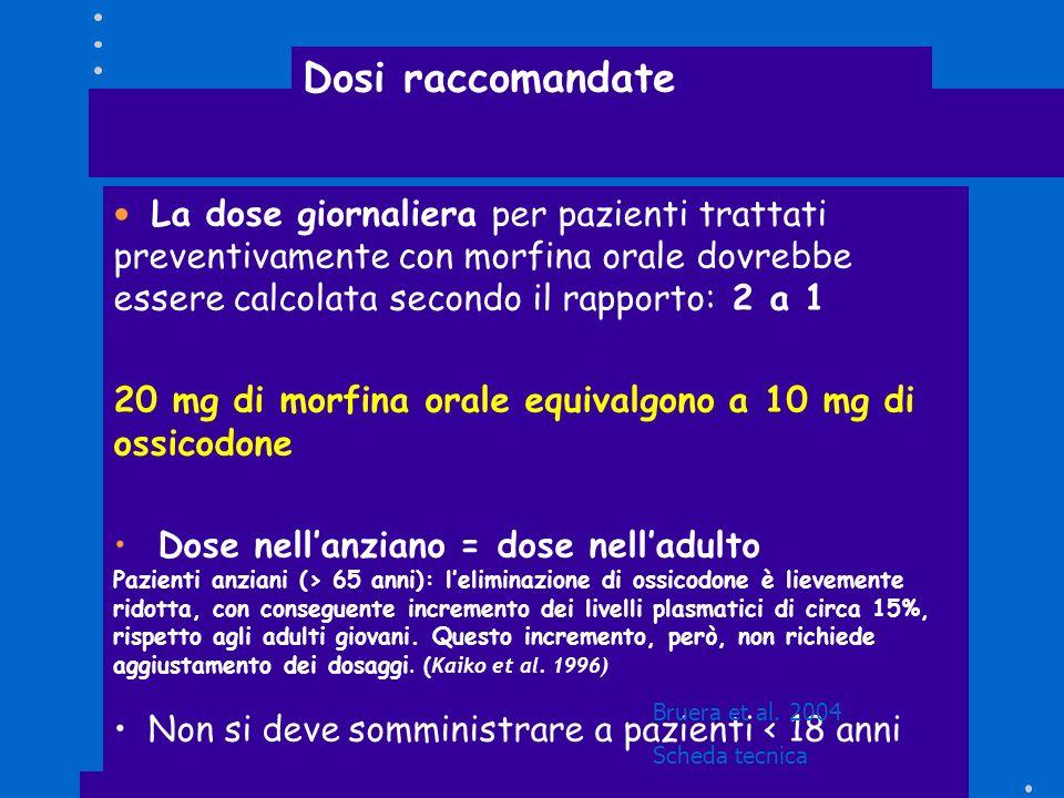 Dosi raccomandate La dose giornaliera per pazienti trattati preventivamente con morfina orale dovrebbe essere calcolata secondo il rapporto: 2 a 1.