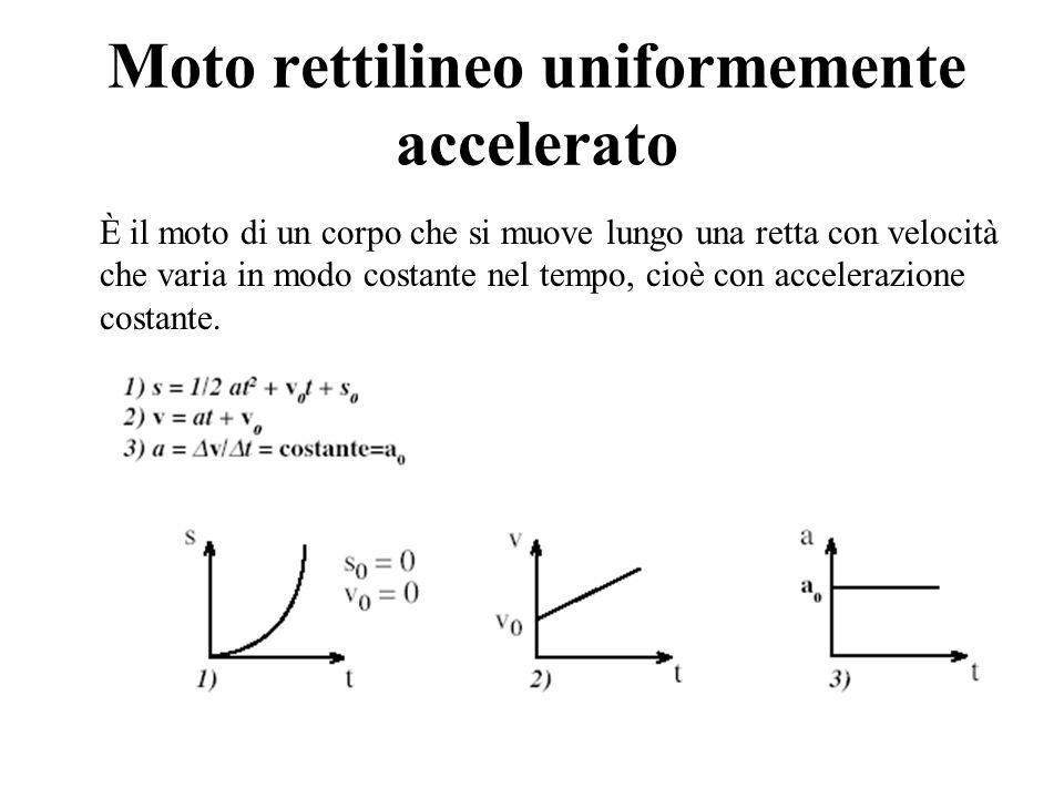 Moto rettilineo uniformemente accelerato