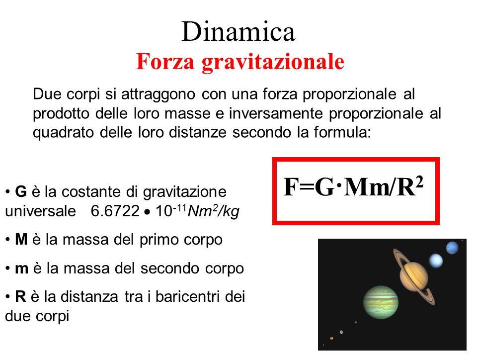 Dinamica F=G·Mm/R2 Forza gravitazionale