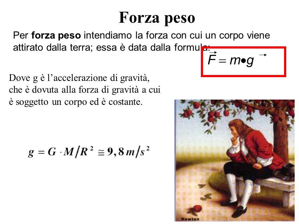 Forza peso Per forza peso intendiamo la forza con cui un corpo viene attirato dalla terra; essa è data dalla formula: