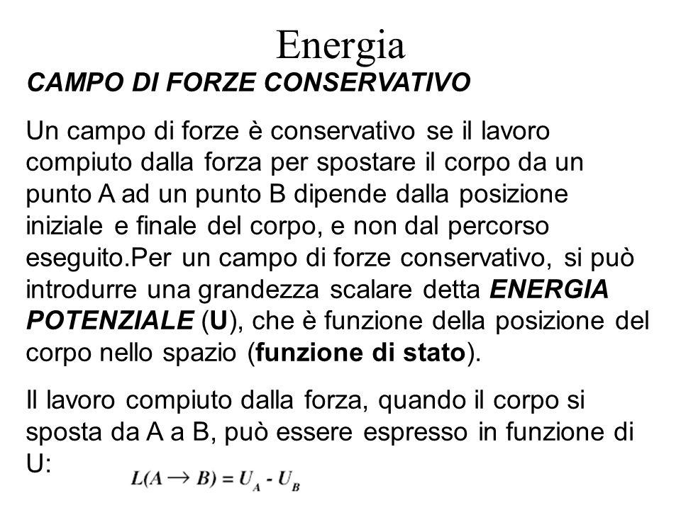 Energia CAMPO DI FORZE CONSERVATIVO