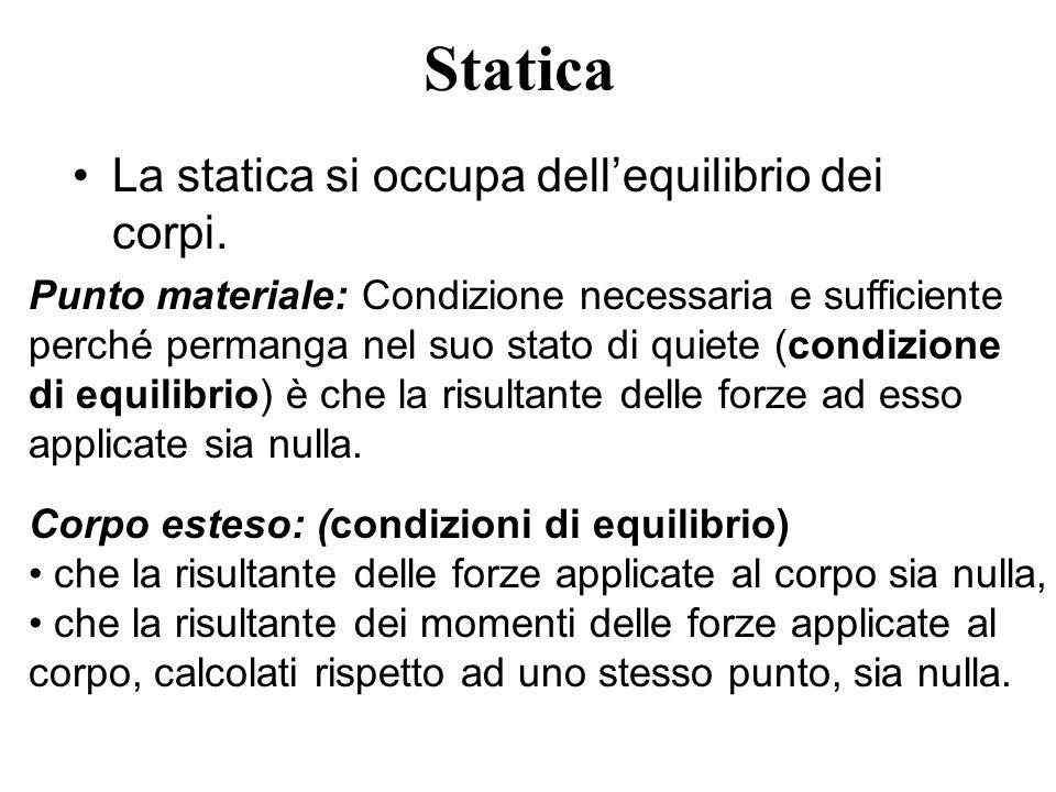 Statica La statica si occupa dell'equilibrio dei corpi.
